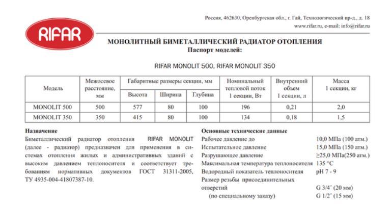 Рабочие параметры модели Рифр монолит