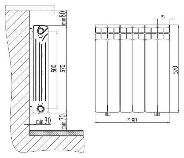 Правила определения размеров радиатора