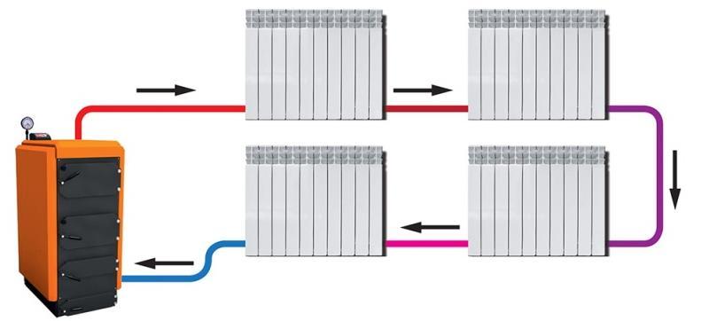 Отопительная система с одним замкнутым контуром
