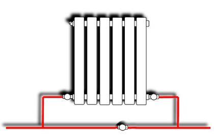 Обвязка нижнего соединения с применением байпаса