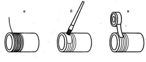 Варианты уплотнения резьбового соединения