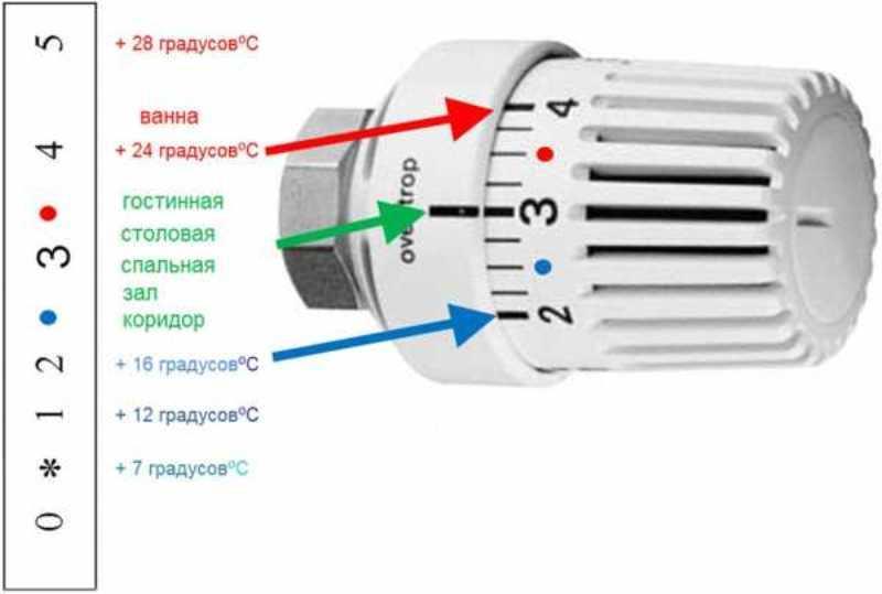 Установка температурного режима