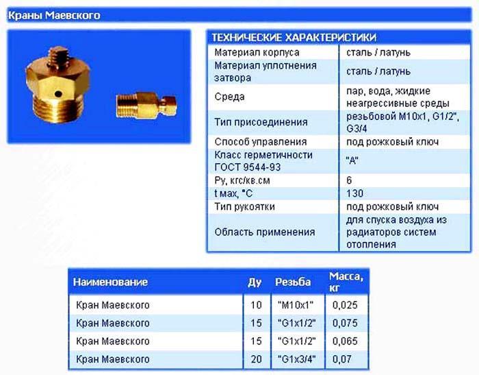 Технические параметры крана Маевского