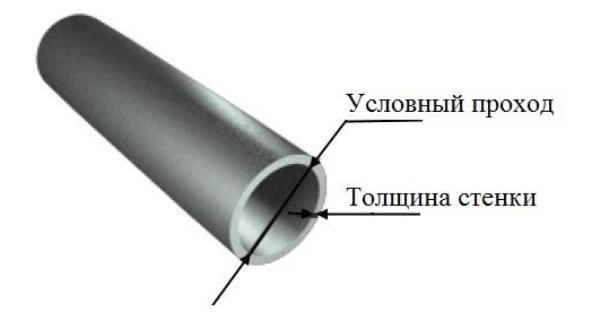 Диаметр и толщина труб