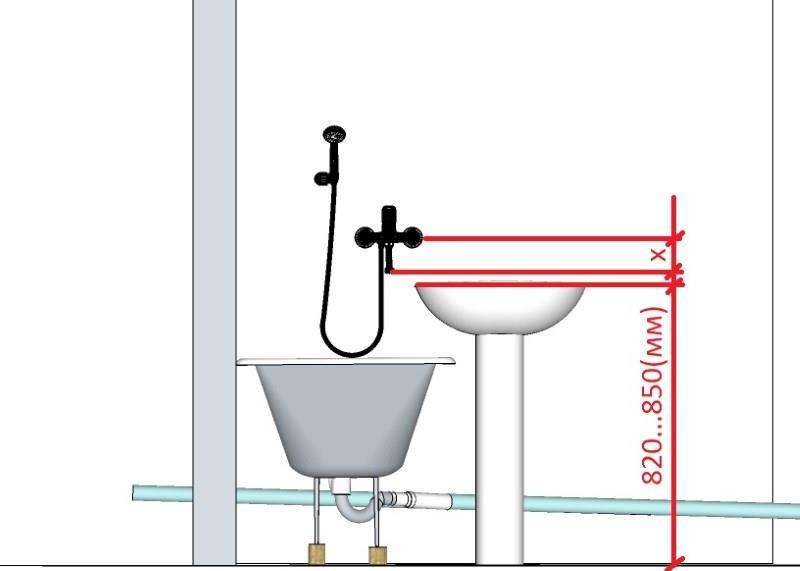 Смеситель для ванны и раковины